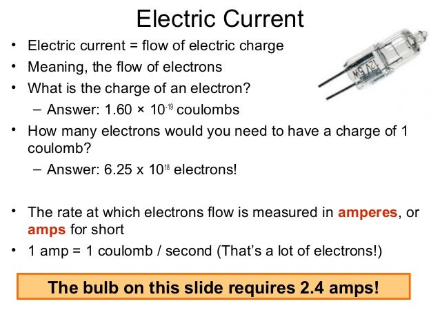 Voltage Current Resistance and Ohms Law  learn