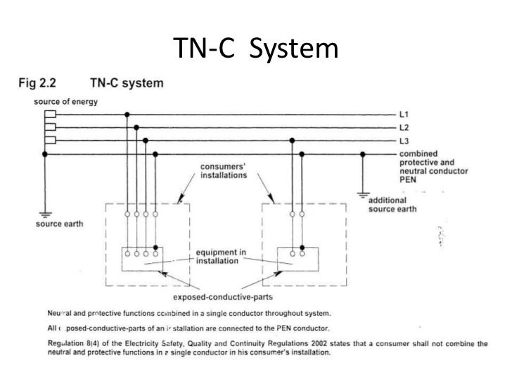 Cable Distribution Diagram furthermore Search also KC2ASA likewise 5743881 as well Outbuilding. on tncs supply