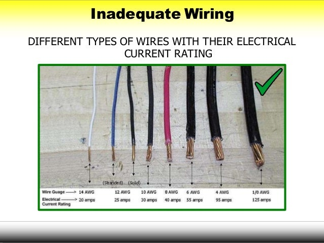 Image Gallery of Electrical Wire Types And Uses