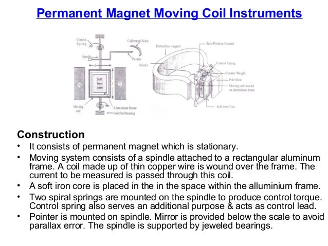 permanent magnet moving coil Consists of a permanent magnet in the form of a hol- manent magnet 5 coil former sipation in the coilof the moving-coil motor could.