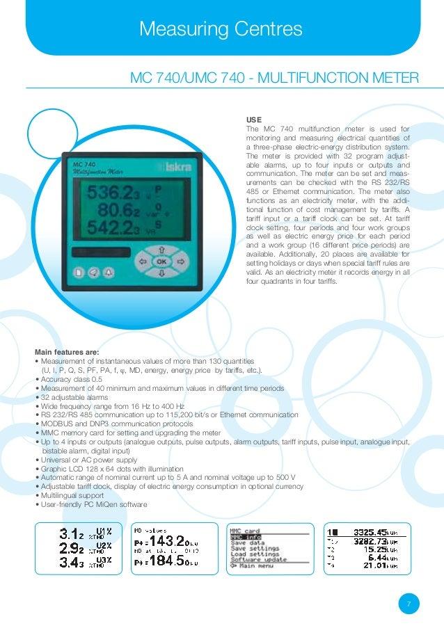 Electrical Measuring Instruments Market : Electrical measuring instruments