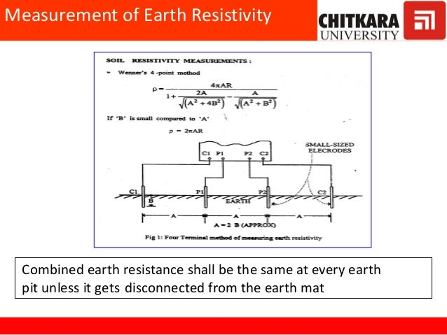 Earth Resistance Value For Earth Pit Values of Earth Resistance