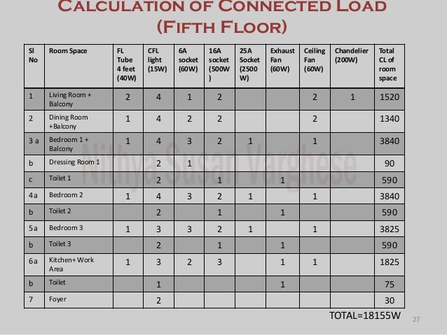 Electrical drawing of high rise building the wiring diagram electrical drawing of high rise building the wiring diagram asfbconference2016 Gallery