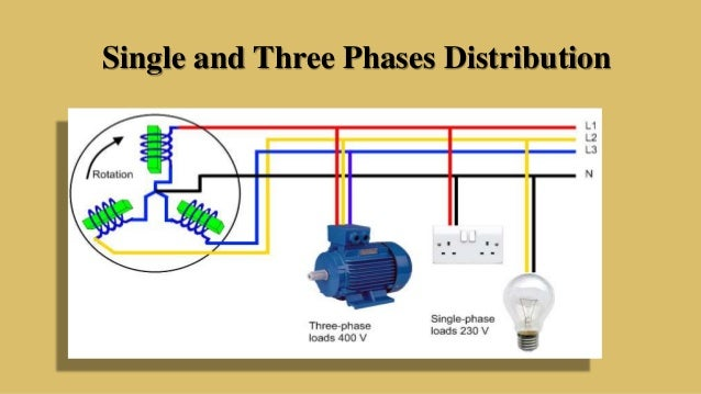 Three Phase electric power in addition Stator Voltage Control Of An Induction Motor as well Phases And Wires In Distribution Of Ac Power as well Automatic Transfer Switch Ats furthermore Wye Delta Connection Detail Sc. on single phase wiring