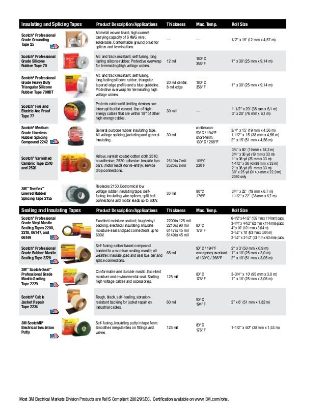 3m Electrical Tape Nelco Products