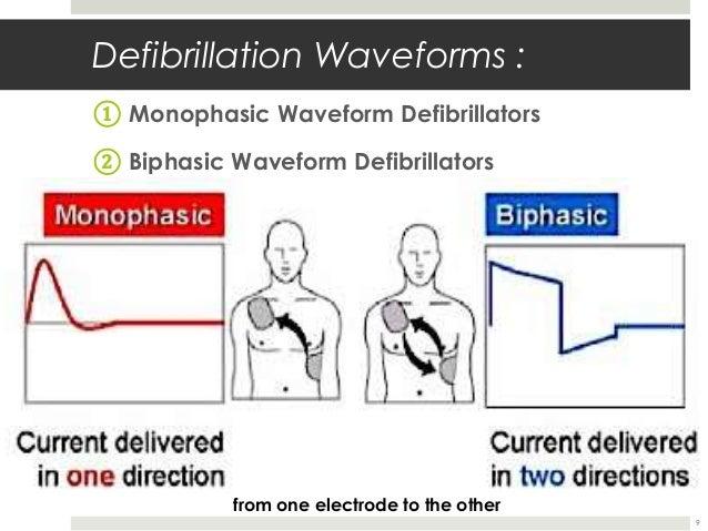 defibrillation essays - monophasic and biphasic