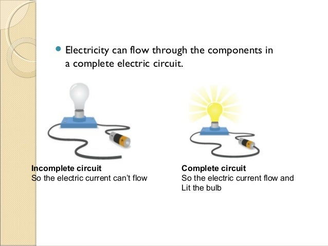BBC - KS3 Bitesize Science - Electric current and voltage ...