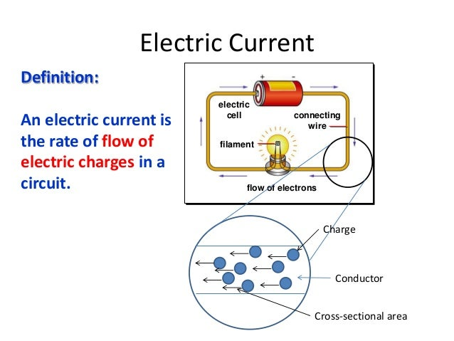 electricity electric current and new resistance Electric current and resistance • current electric current •electric current is the movement of other types of current generators •electricity.