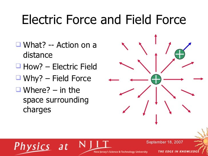 Electric Force and Field Force <ul><li>What? -- Action on a distance </li></ul><ul><li>How? – Electric Field </li></ul><ul...