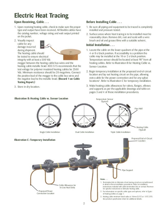Electric Heat Tracing Installation Procedures Thermon