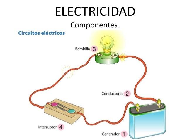 ELECTRICIDAD  Componentes.