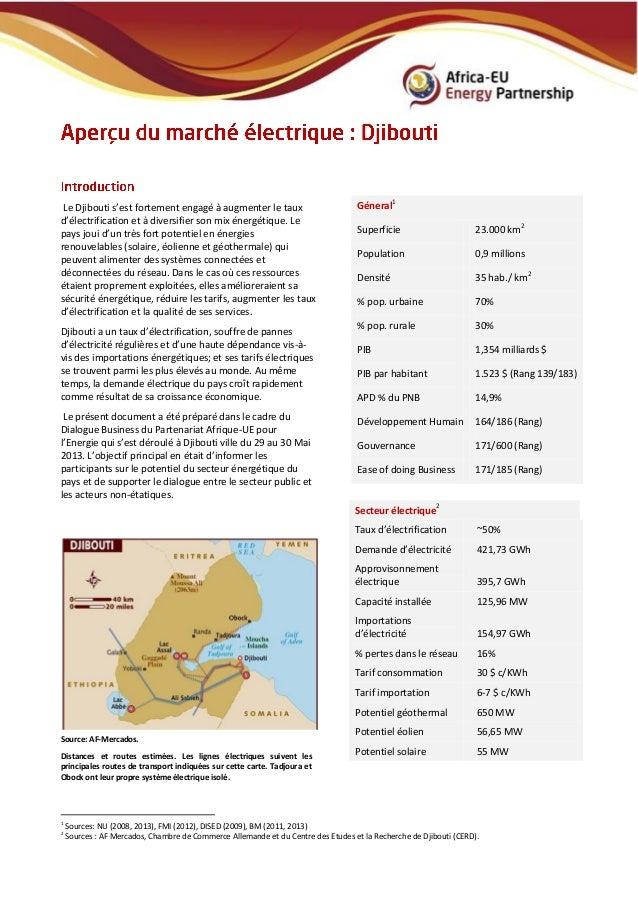 Electricité marché aeep djibouti country_market_brief_fr
