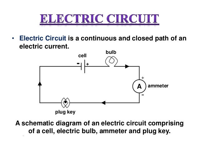Electricity – Circuits & Symbols: Circuit Diagrams – readingrat.net