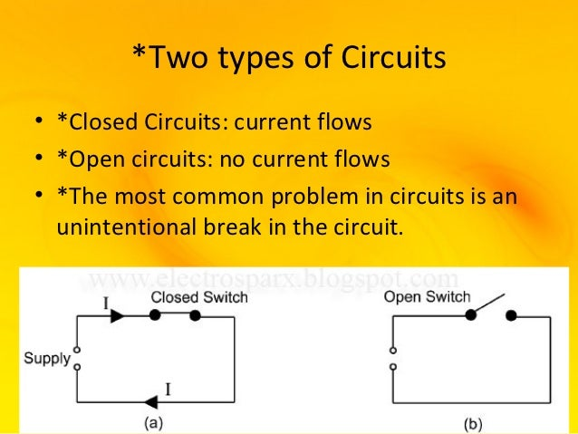 Electricity And Circuits on electrical wiring light switch diagrams 3