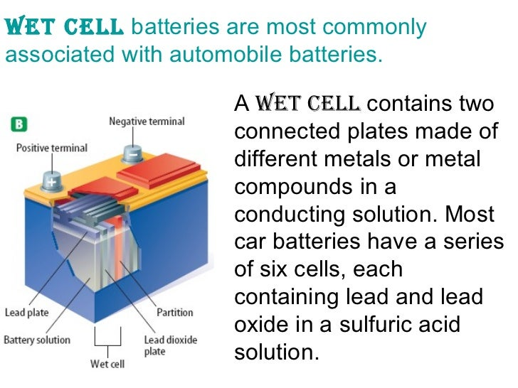Car Battery Voltage >> Electricity and magnetism