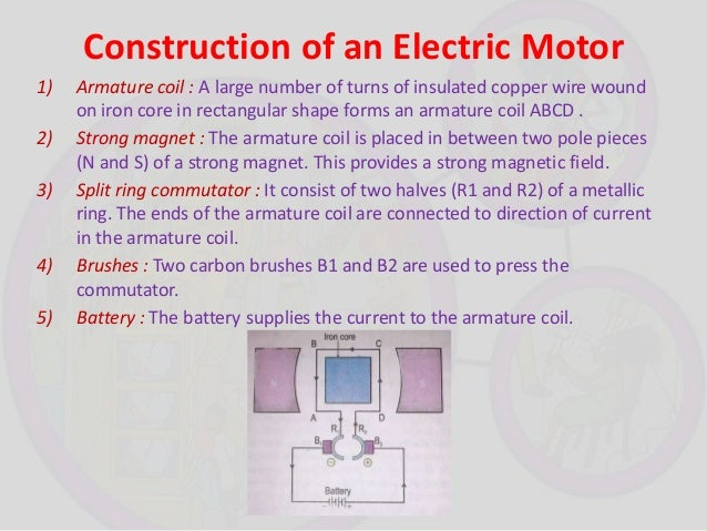 Electric motor and generator for Who invented the electric motor in 1873