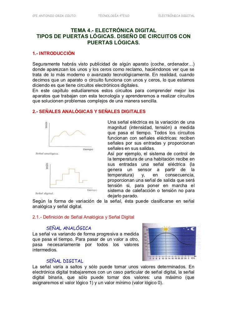 CPI ANTONIO ORZA COUTO           TECNOLOGÍA 4ºESO              ELECTRÓNICA DIGITAL             TEMA 4.- ELECTRÓNICA DIGITA...