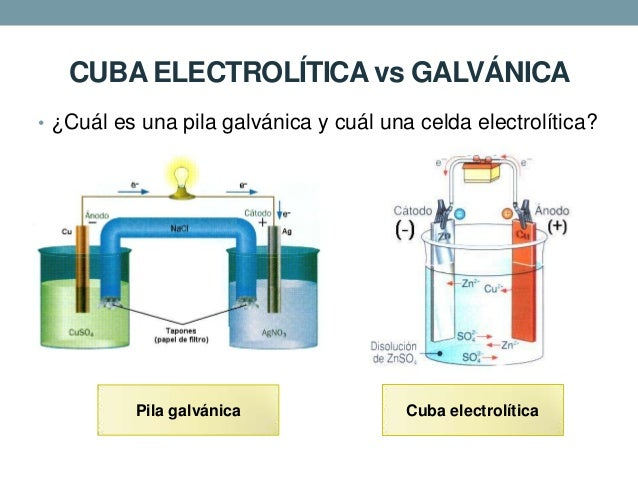 [Imagen: electrolisis-3-638.jpg?cb=1396790501]