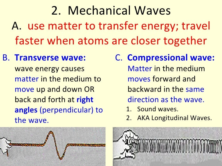 report about mechanical waves Difference between mechanical waves & progressive waves report abuse are you sure that you mechanical waves travel faster through solids and.