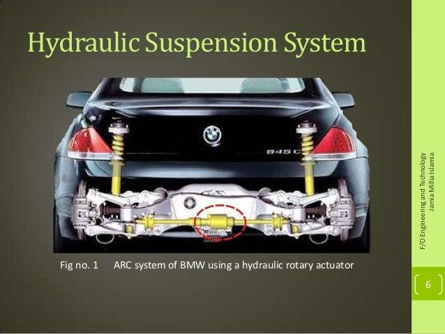 Electromagnetic Suspension System
