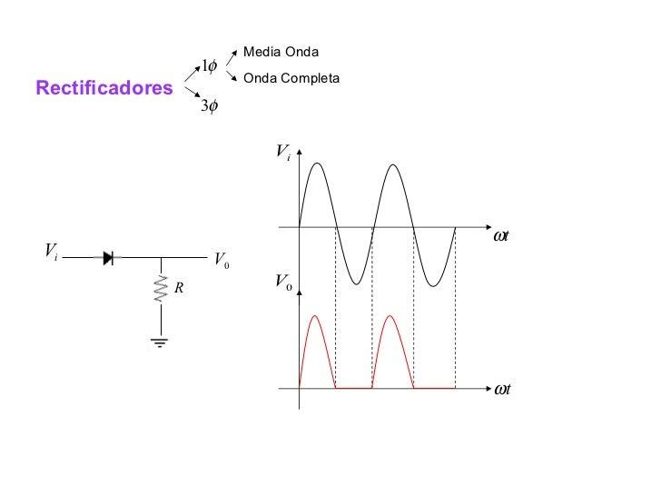 Electronica rectificadores