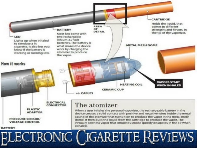 Where can i buy electronic cigarettes in atlanta