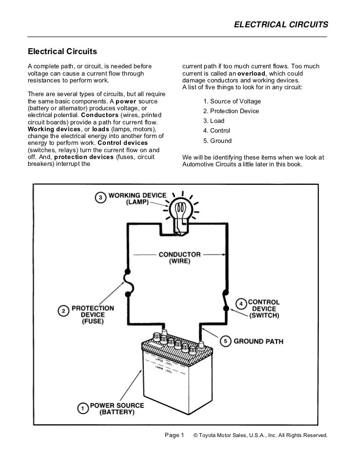 ELECTRICAL CIRCUITSElectrical CircuitsA complete path, or circuit, is needed before           current path if too much cur...