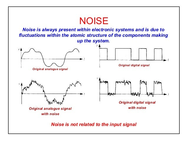 NOISE Noise is always present within electronic systems and is due to fluctuations within the atomic structure of the comp...
