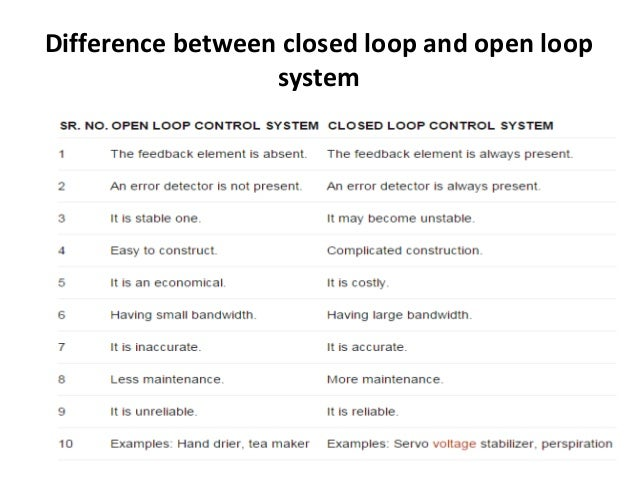 the distinction between open source and closed source operating systems Both of these operating systems have advantages and disadvantages, and some of these differences are more hype than important features open-source versus closed-source microsoft has long protected the company's operating system source code.