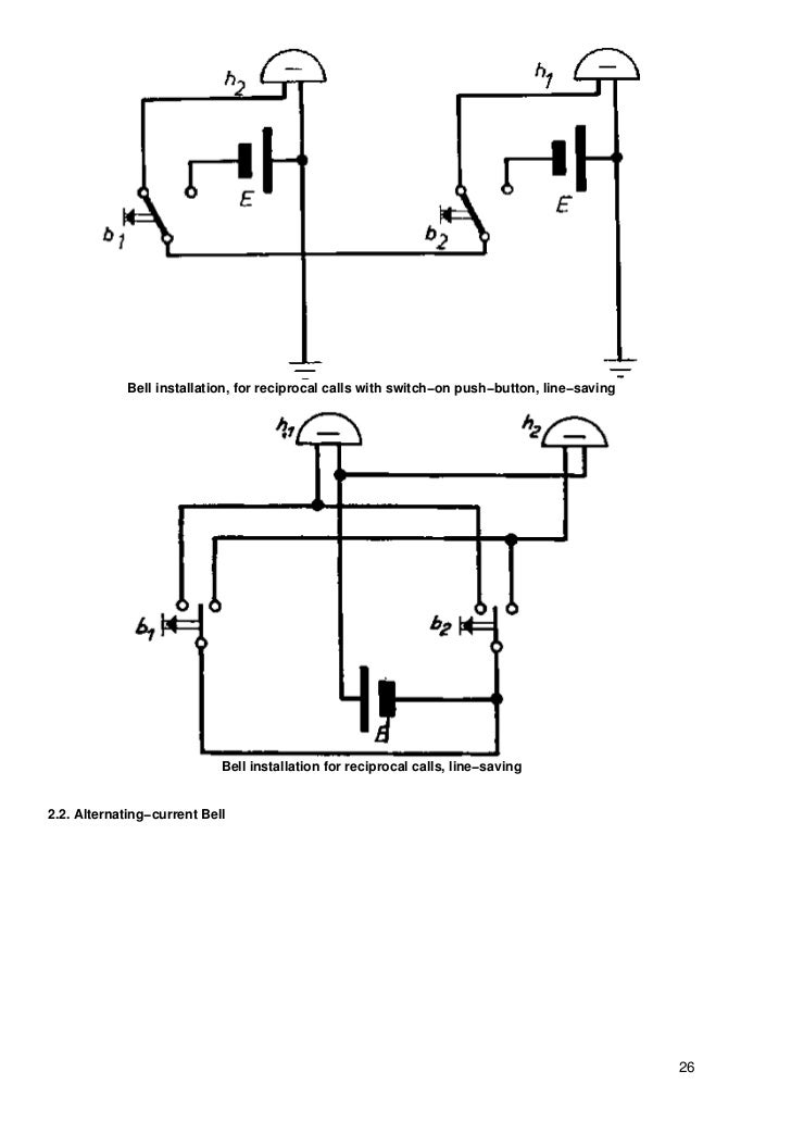 Electronics en engineering-basic-vocational-knowledge