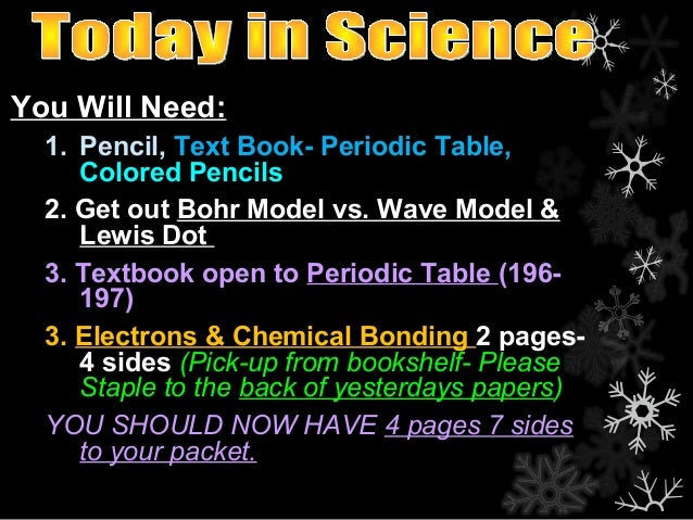 You Will Need:  1. Pencil, Text Book- Periodic Table,     Colored Pencils  2. Get out Bohr Model vs. Wave Model &     Lewi...