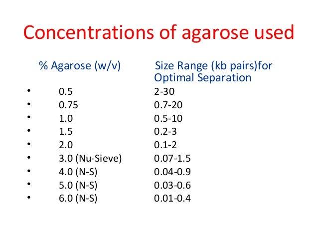 how to choose agarose gel concentration