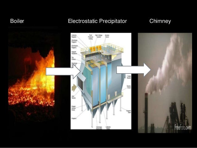 research papers on electrostatic precipitator Chloride removal from the kraft recovery boiler dust using the precipitator journal best research paper award of the electrostatic precipitator.