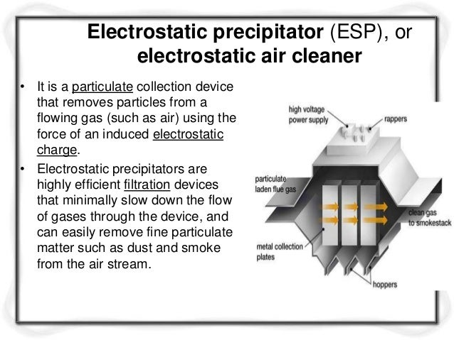electrostatic precipitators Find electrostatic precipitator related suppliers, manufacturers, products and specifications on globalspec - a trusted source of electrostatic precipitator information.