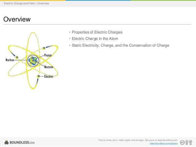 • Properties of Electric Charges • Electric Charge in the Atom • Static Electricity, Charge, and the Conservation of Charg...