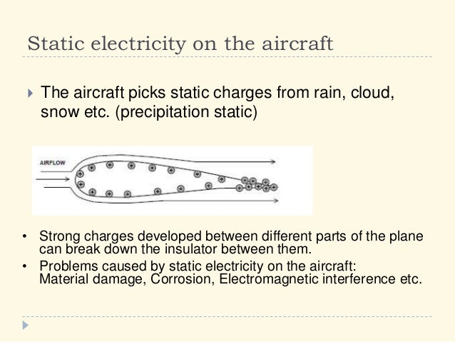 Static Electricity Discharge In Aircraft