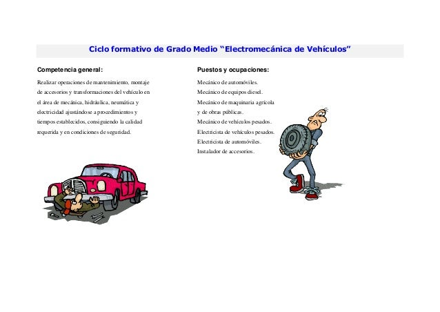 """Ciclo formativo de Grado Medio """"Electromecánica de Vehículos""""Competencia general: Puestos y ocupaciones:Realizar operacion..."""