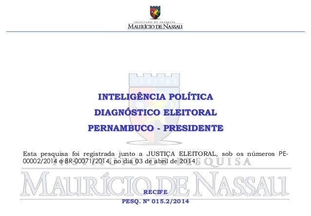 Sondagem do Instituto de Pesquisa Maurício de Nassau para Presidência da República