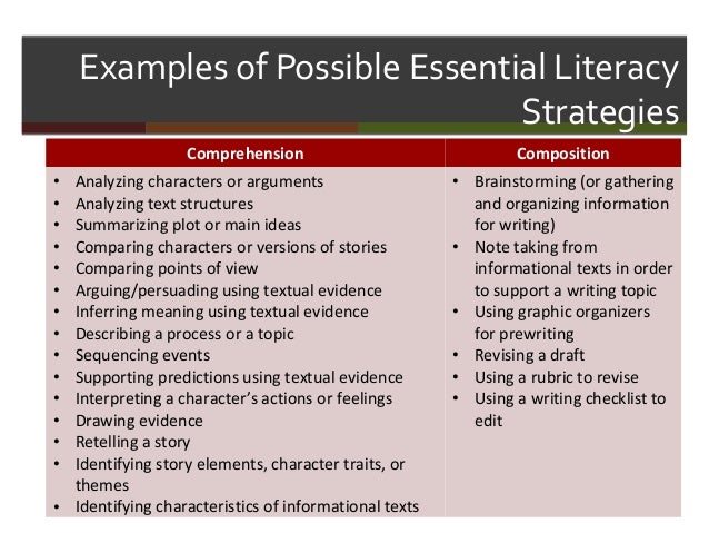 essay about reading strategies This blog post is designed to offer you some strategies for active reading, along  with some tips and tricks about what to do when you are short.
