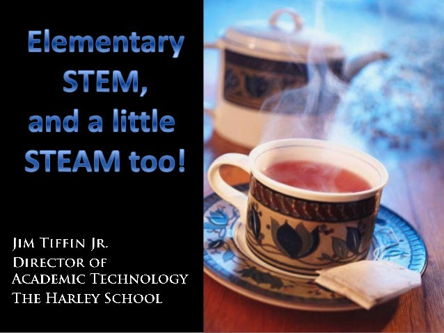 What is STEM?ScienceTechnologyEngineeringMath