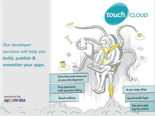Touch developer Cloud presented by Apstrata's CEO Rabih Nassar - ArabNet Beirut 2014