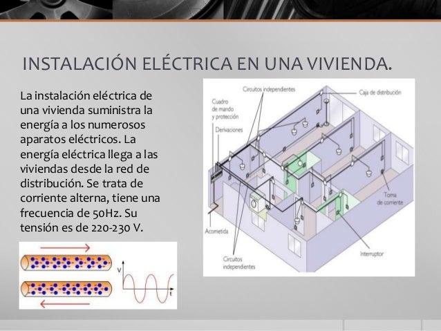 Elementos b sicos de una instalacion el ctrica y - Instalacion electrica vista ...