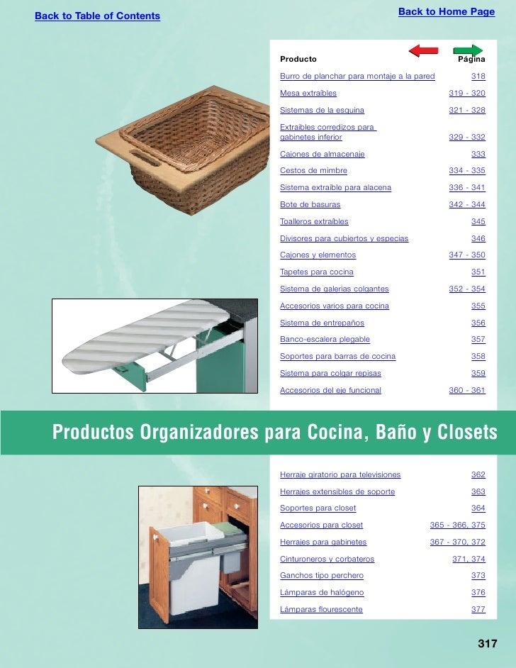 Elementos cocina for Elementos cocina