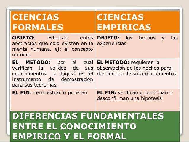 Elementos De Epistemologia