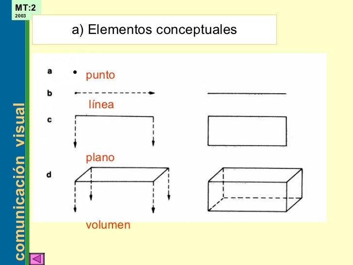 Elementos del dise o for Planos en linea