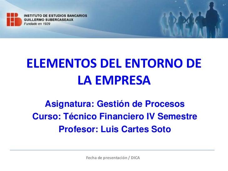 ELEMENTOS DEL ENTORNO DE      LA EMPRESA  Asignatura: Gestión de ProcesosCurso: Técnico Financiero IV Semestre     Profeso...