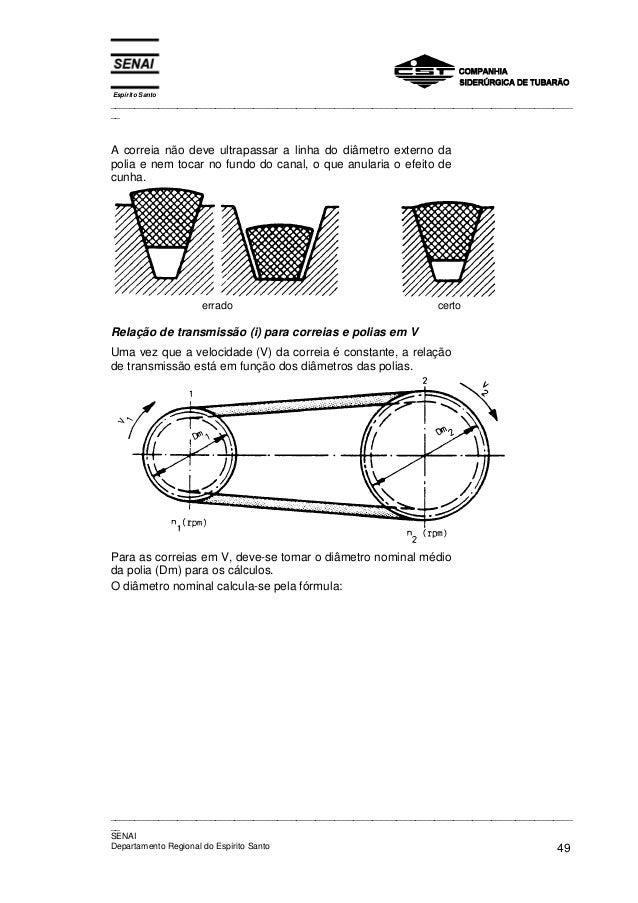 Elementos de m quinas 2 for Diametro nominal e interno ou externo