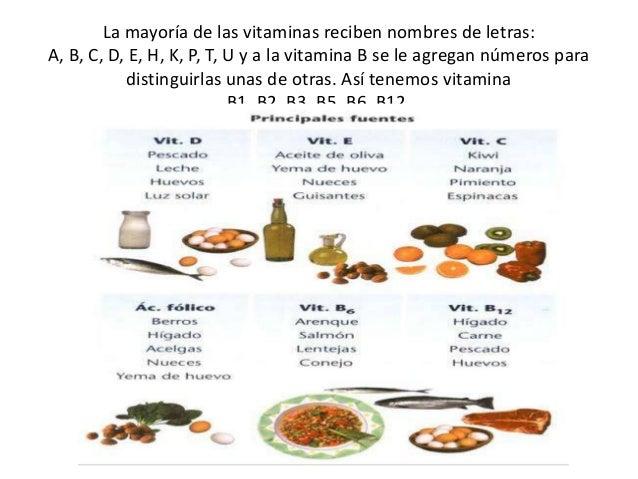 Vitaminas A B1 B2 B3 B6 B12 C D E K