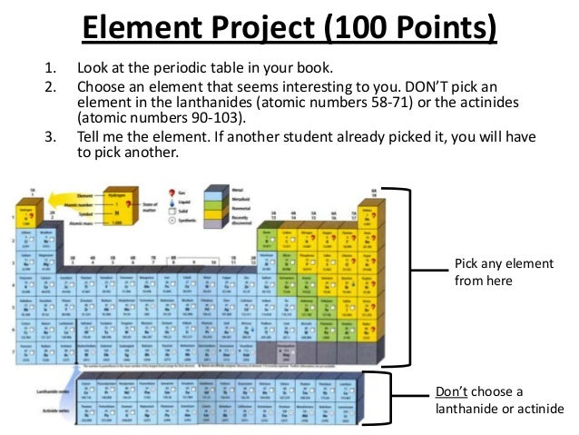 Element Project (100 Points) 1. 2. 3.  Look at the periodic table in your book. Choose an element that seems interesting t...