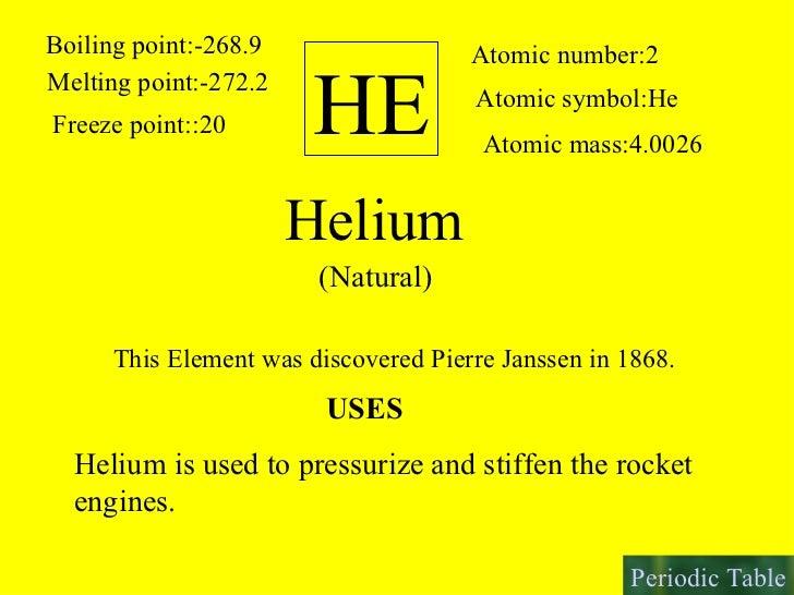 Iodine Element On Periodic Table